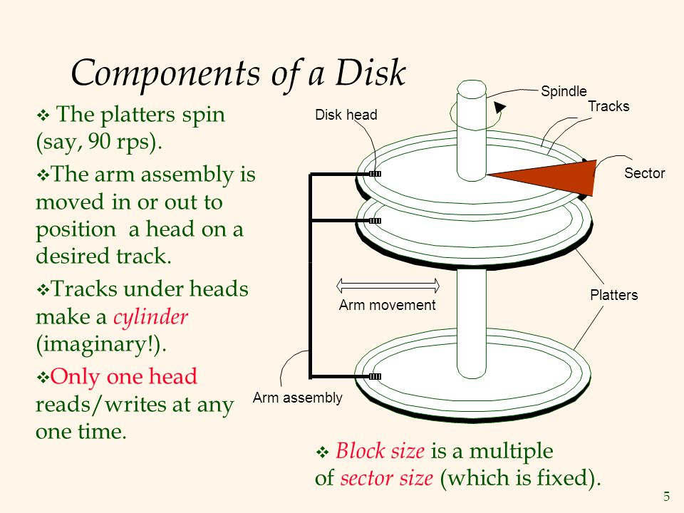 Components of a Disk The platters spin (say, 90 rps).