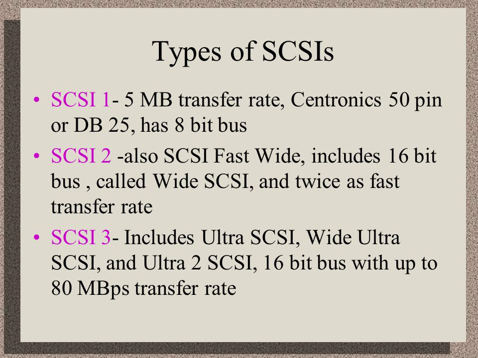Types of SCSIs SCSI 1- 5 MB transfer rate, Centronics 50 pin or DB 25, has 8 bit bus.