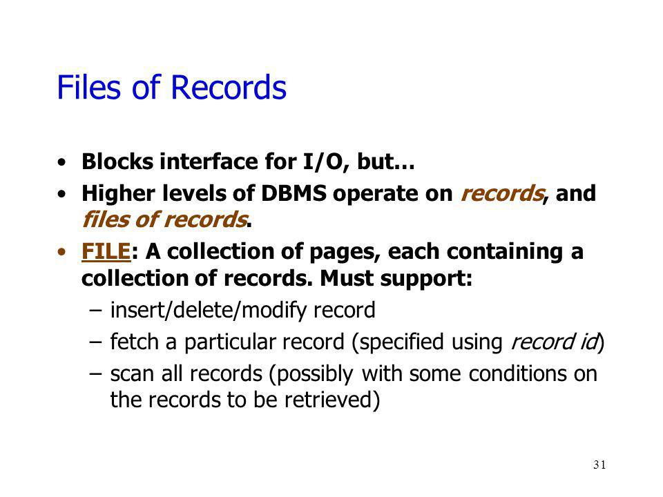 Files of Records Blocks interface for I/O, but…