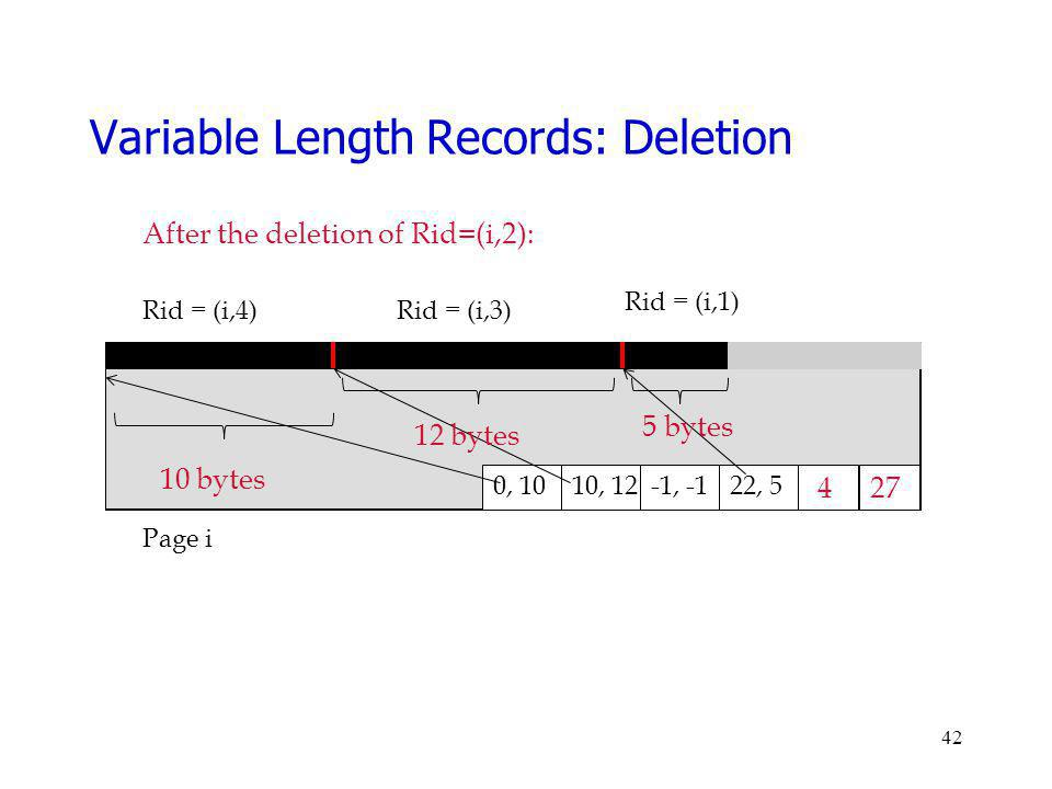 Variable Length Records: Deletion