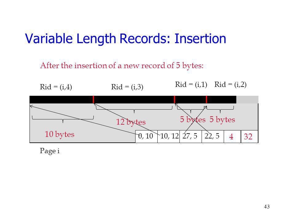 Variable Length Records: Insertion