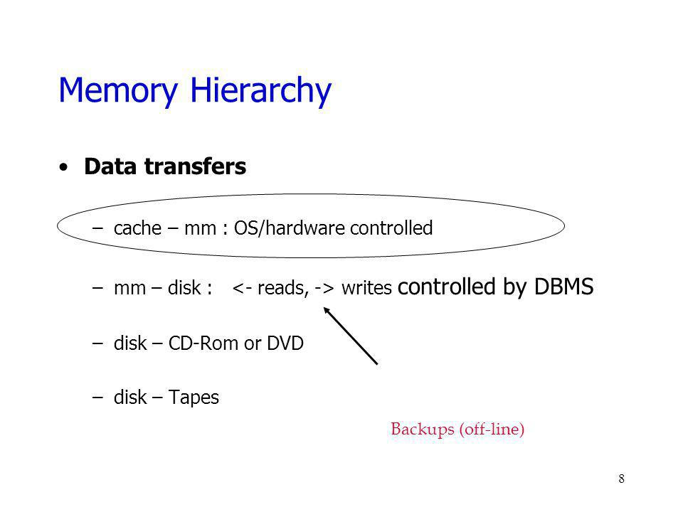 Memory Hierarchy Data transfers cache – mm : OS/hardware controlled