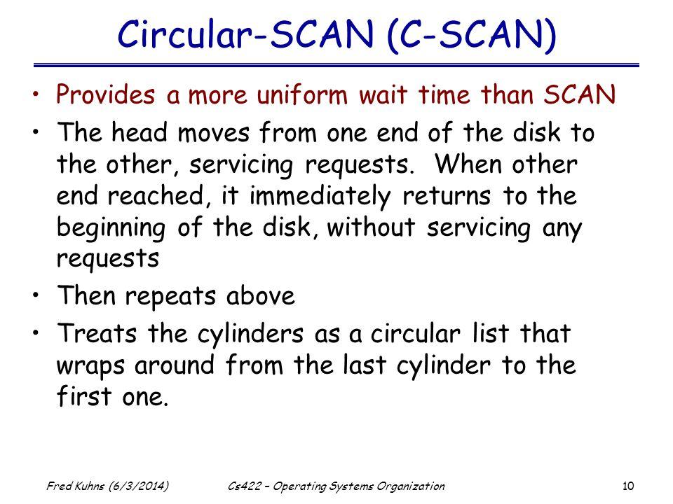 Circular-SCAN (C-SCAN)