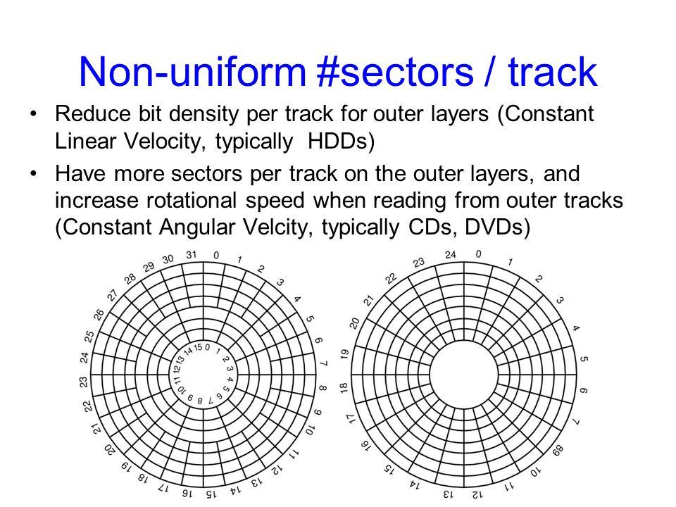 Non-uniform #sectors / track