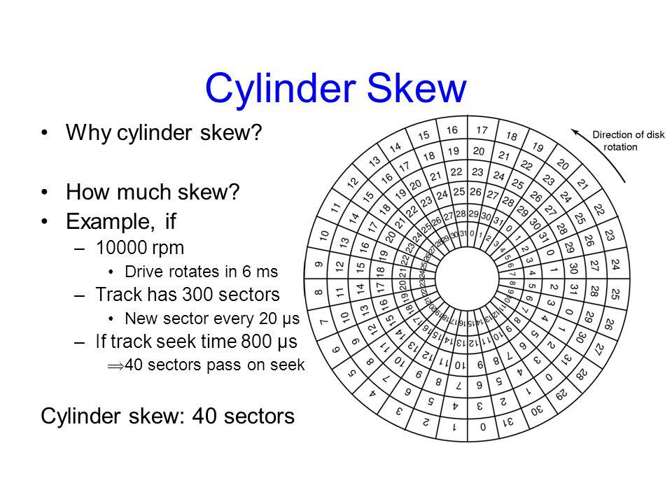 Cylinder Skew Why cylinder skew How much skew Example, if