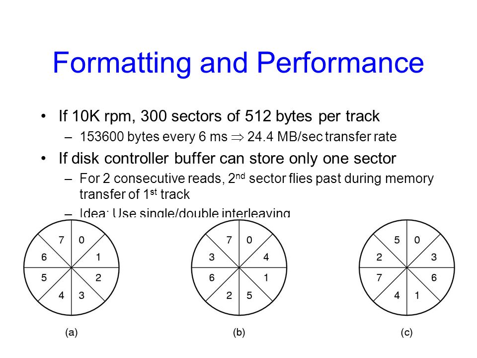 Formatting and Performance