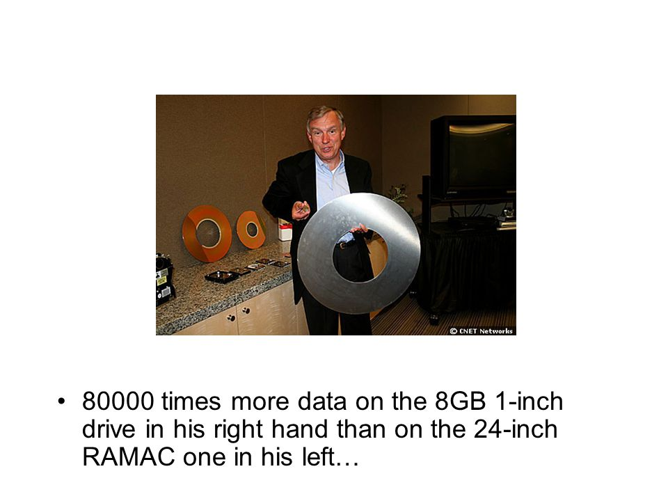 80000 times more data on the 8GB 1-inch drive in his right hand than on the 24-inch RAMAC one in his left…