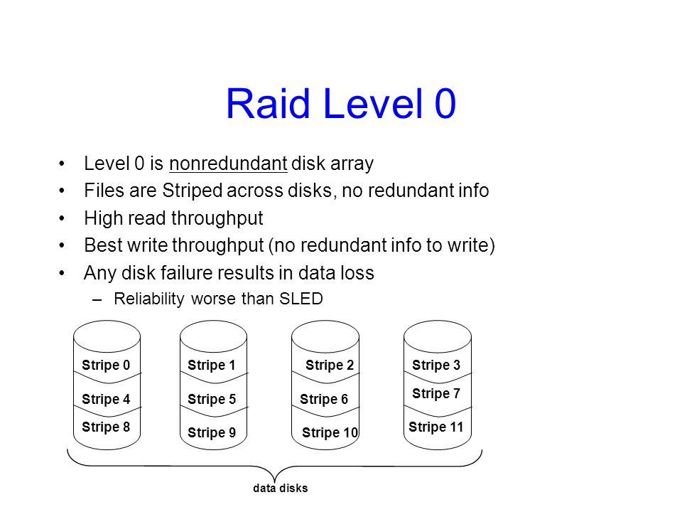 Raid Level 0 Level 0 is nonredundant disk array