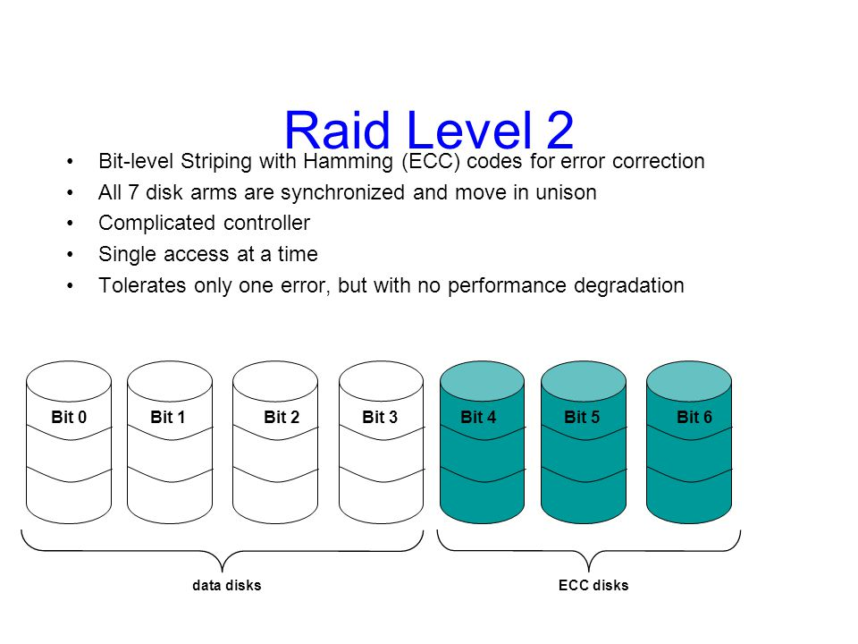 Raid Level 2 Bit-level Striping with Hamming (ECC) codes for error correction. All 7 disk arms are synchronized and move in unison.