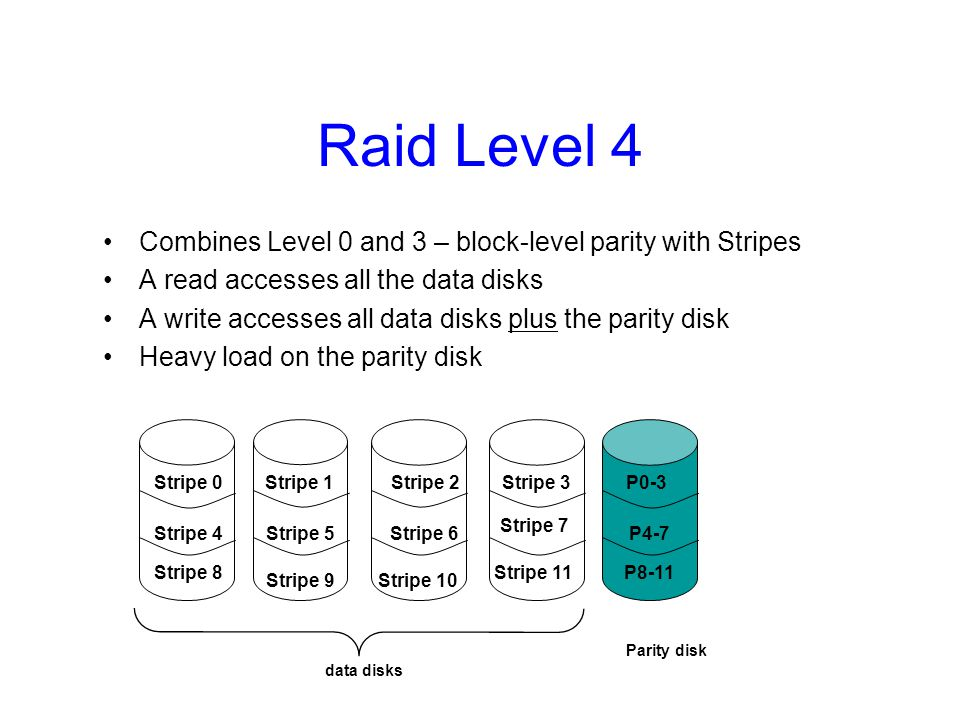 Raid Level 4 Combines Level 0 and 3 – block-level parity with Stripes