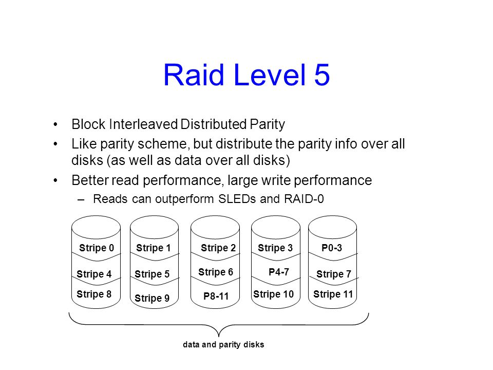 Raid Level 5 Block Interleaved Distributed Parity
