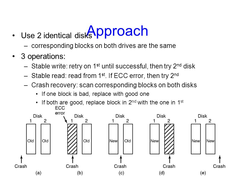 Approach Use 2 identical disks 3 operations: