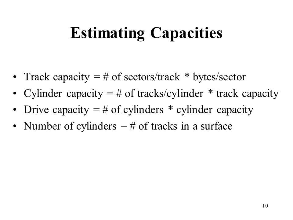Estimating Capacities