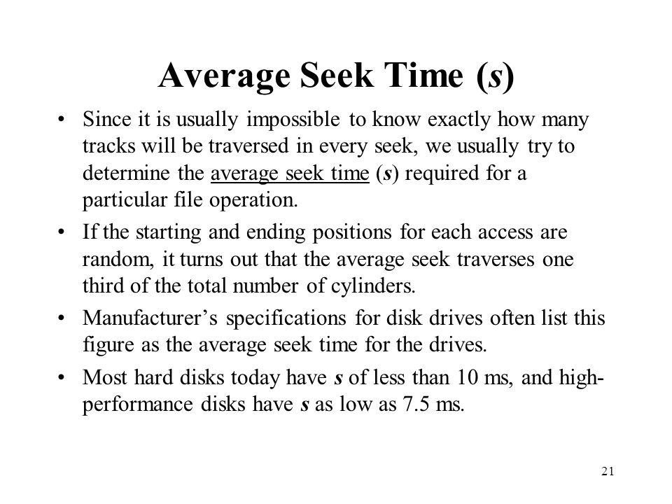 Average Seek Time (s)