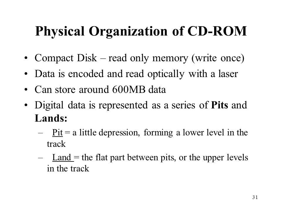 Physical Organization of CD-ROM