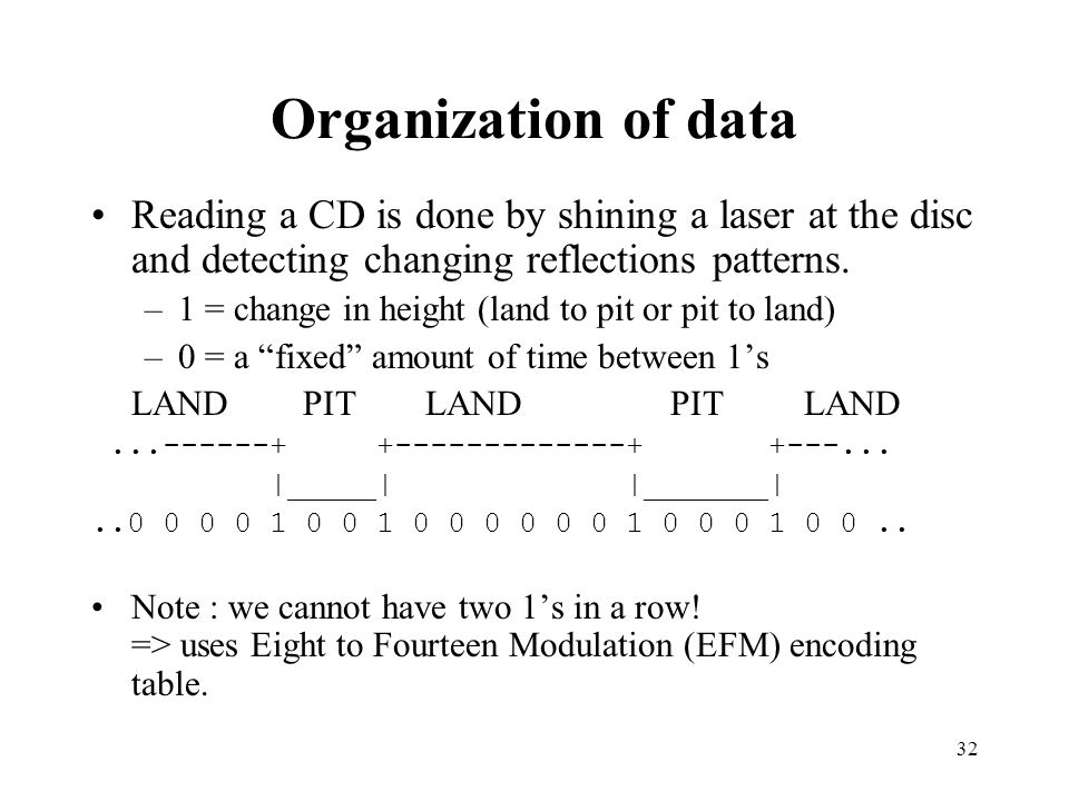 Organization of data Reading a CD is done by shining a laser at the disc and detecting changing reflections patterns.