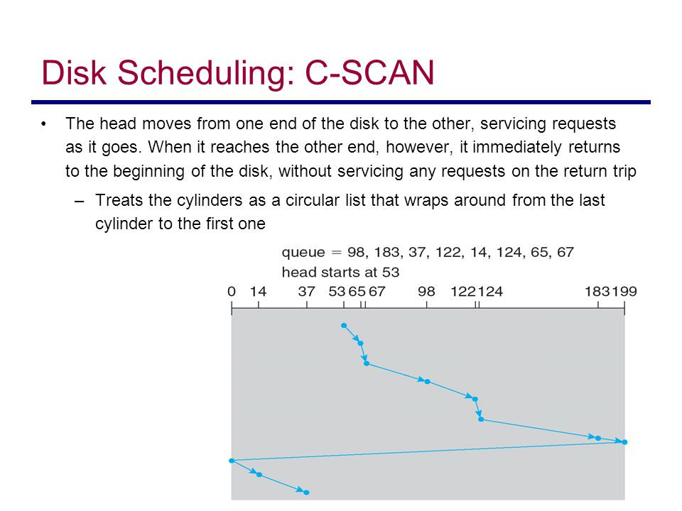 Disk Scheduling: C-SCAN