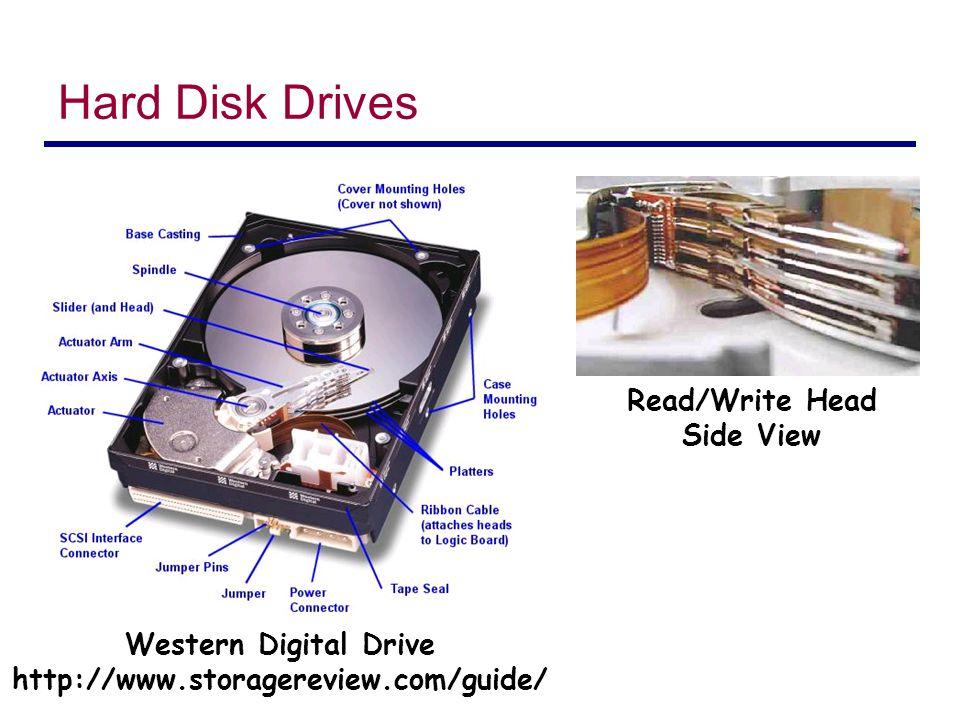 Hard Disk Drives Read/Write Head Side View Western Digital Drive