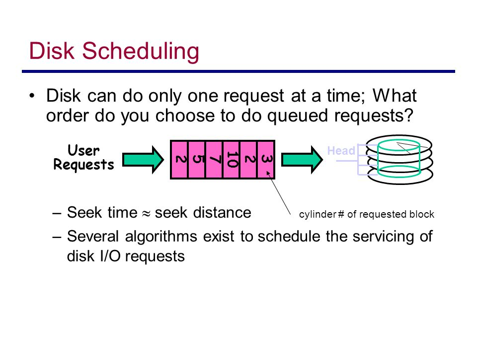 Disk Scheduling Disk can do only one request at a time; What order do you choose to do queued requests
