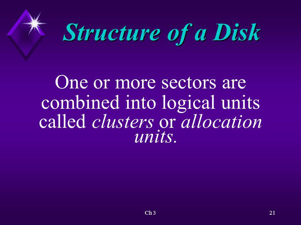 Structure of a Disk One or more sectors are