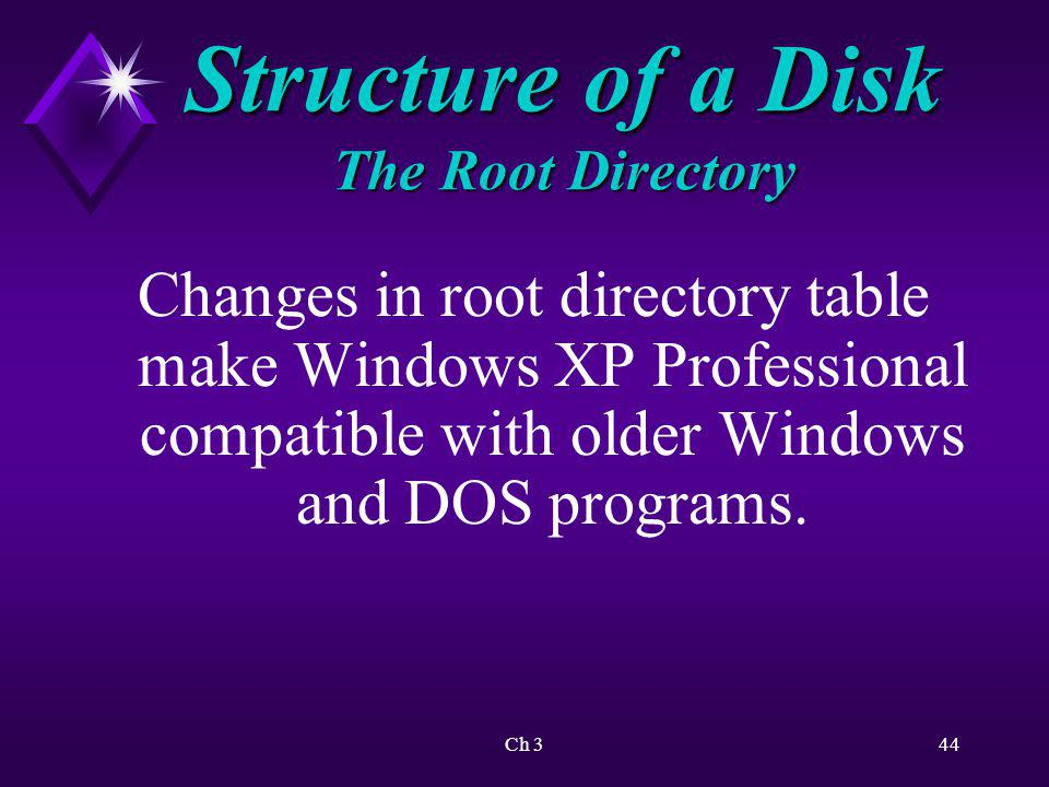 Structure of a Disk The Root Directory