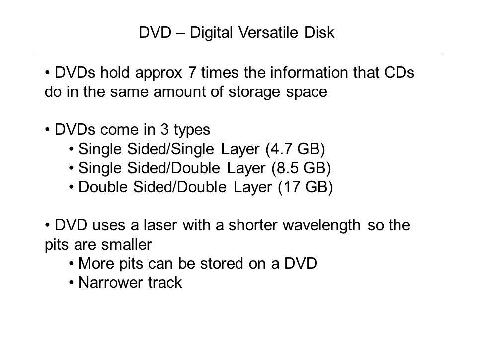 DVD – Digital Versatile Disk