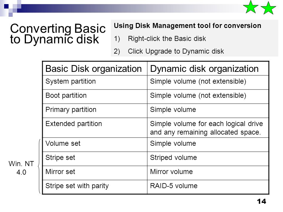 Converting Basic to Dynamic disk