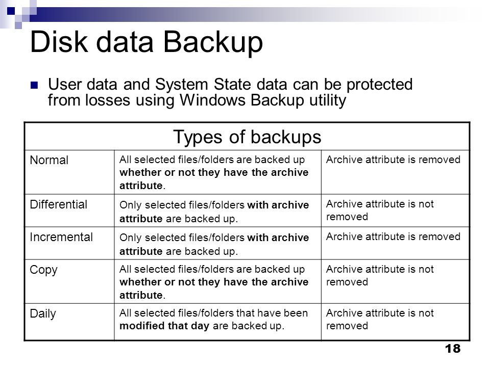 Disk data Backup Types of backups