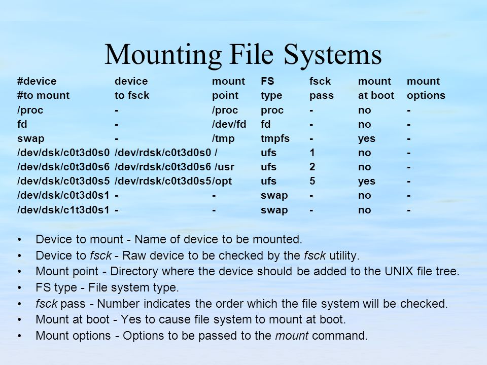 Mounting File Systems Device to mount - Name of device to be mounted.