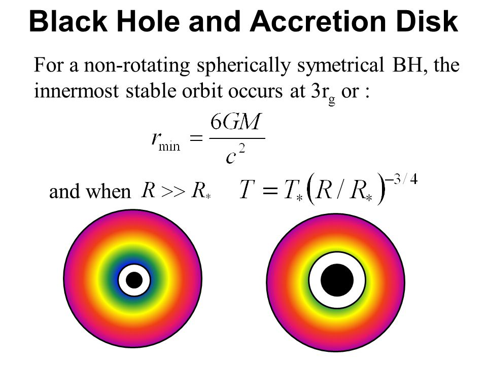 Black Hole and Accretion Disk