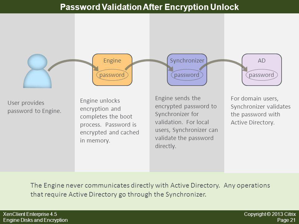 Password Validation After Encryption Unlock