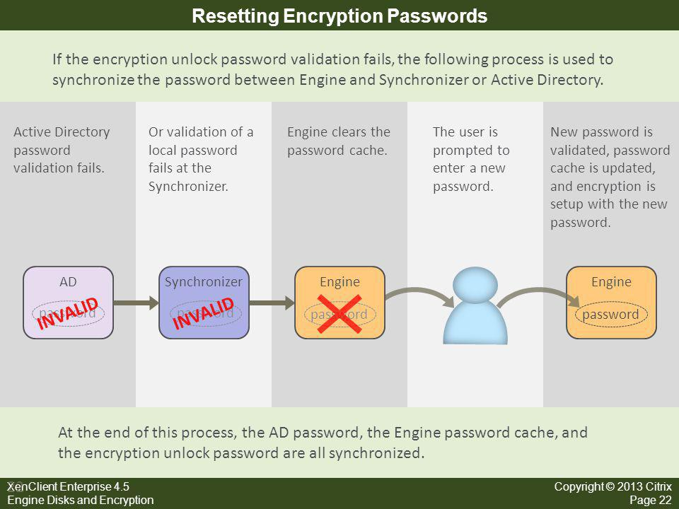 Resetting Encryption Passwords