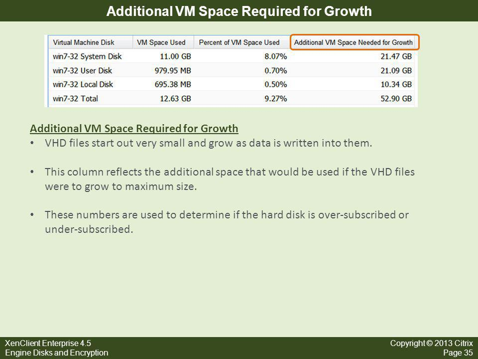 Additional VM Space Required for Growth