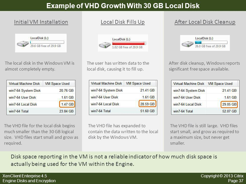 Example of VHD Growth With 30 GB Local Disk
