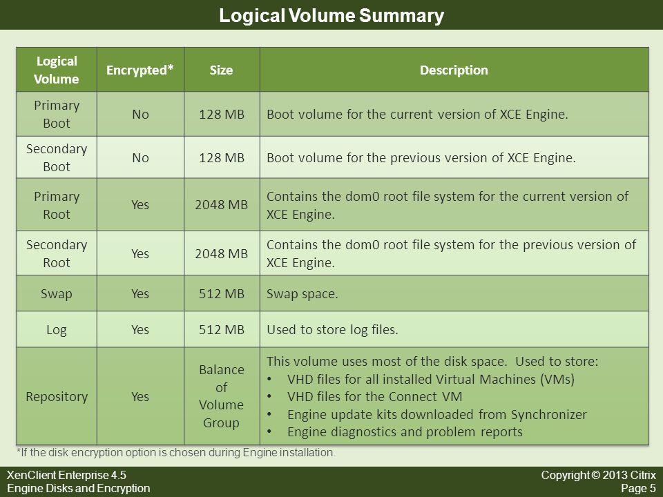 Logical Volume Summary