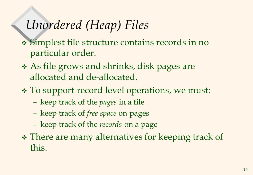 Unordered (Heap) Files