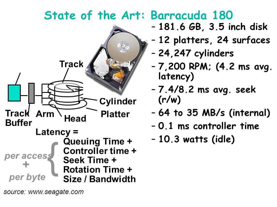 State of the Art: Barracuda 180
