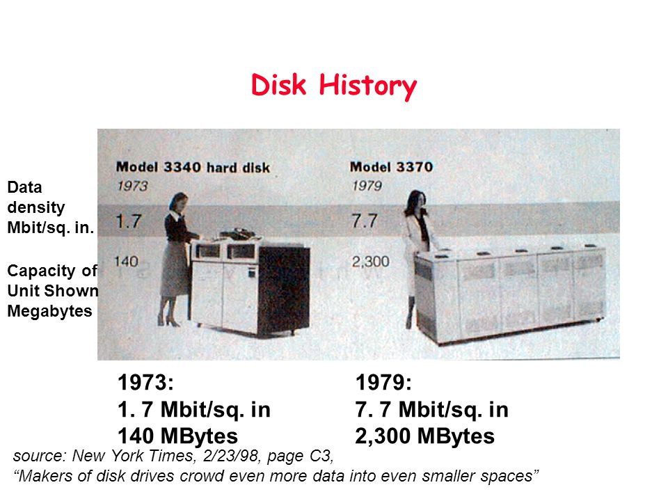 Disk History 1973: 1. 7 Mbit/sq. in 140 MBytes 1979: 7. 7 Mbit/sq. in