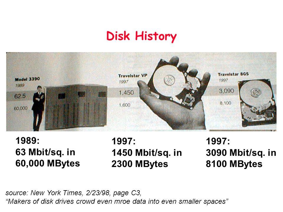 Disk History 1989: 63 Mbit/sq. in 60,000 MBytes 1997: 1450 Mbit/sq. in