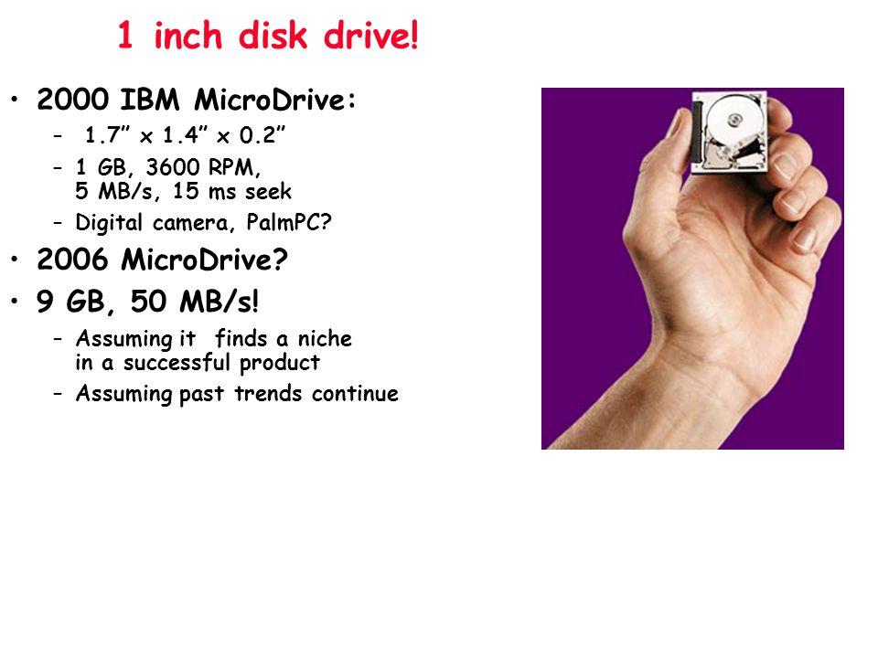 1 inch disk drive! 2000 IBM MicroDrive: 2006 MicroDrive