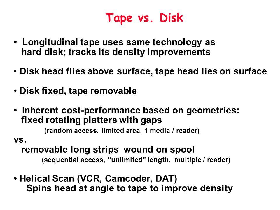 Tape vs. Disk • Longitudinal tape uses same technology as