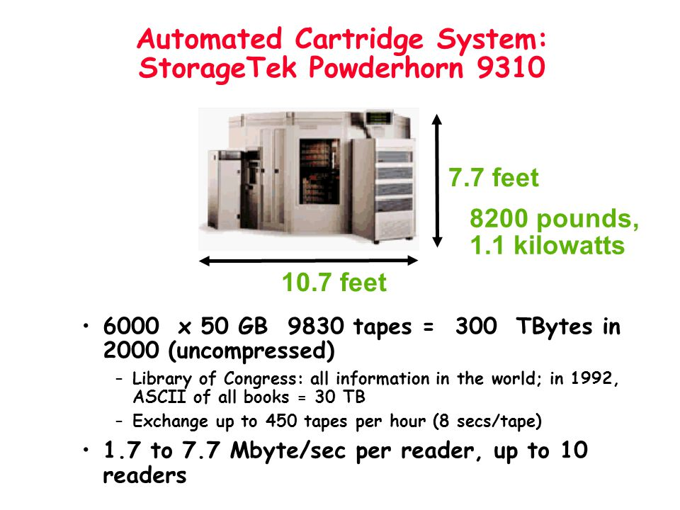 Automated Cartridge System: StorageTek Powderhorn 9310