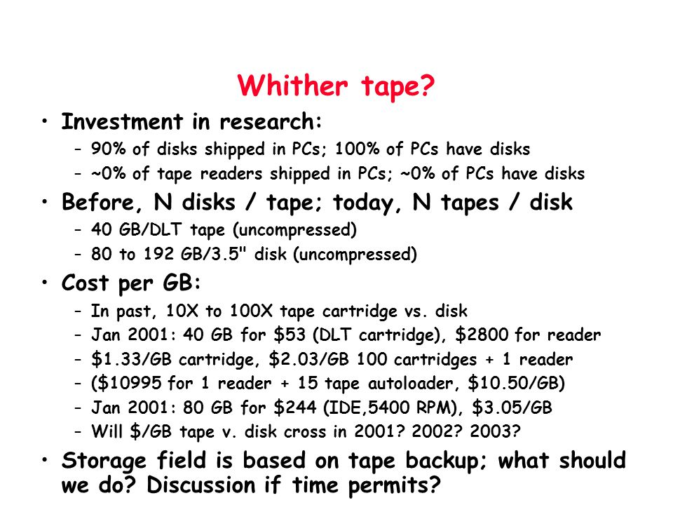 Whither tape Investment in research: