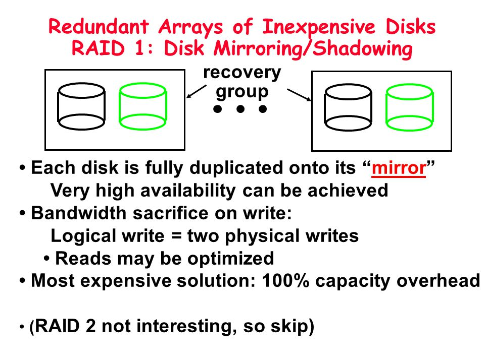 Redundant Arrays of Inexpensive Disks RAID 1: Disk Mirroring/Shadowing