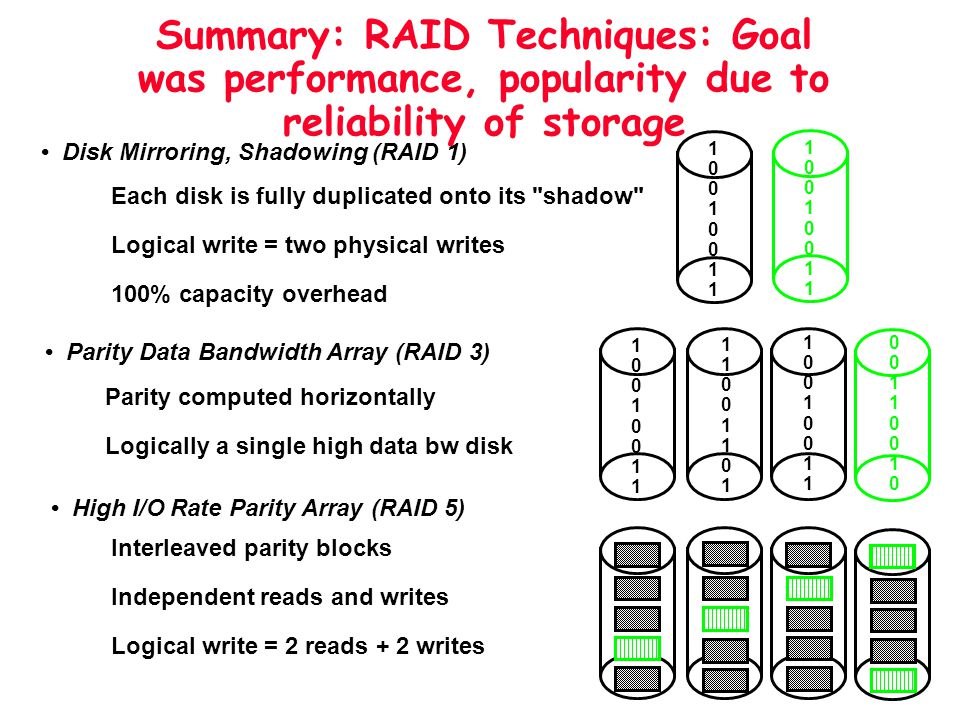 Summary: RAID Techniques: Goal was performance, popularity due to reliability of storage