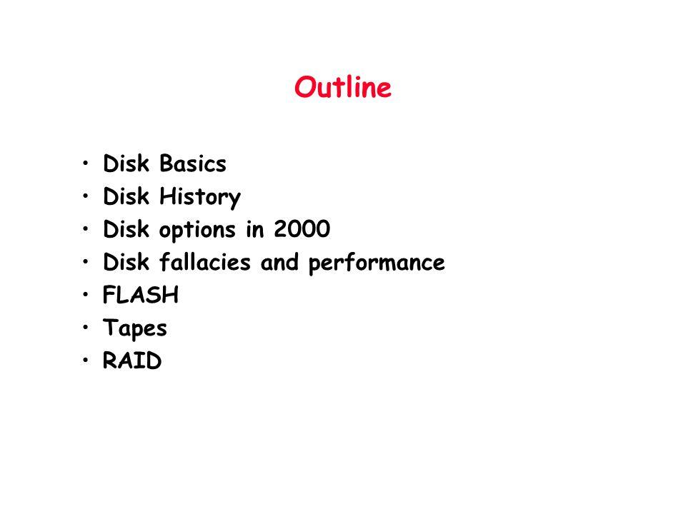 Outline Disk Basics Disk History Disk options in 2000