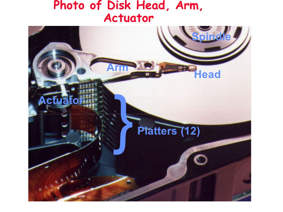 Photo of Disk Head, Arm, Actuator