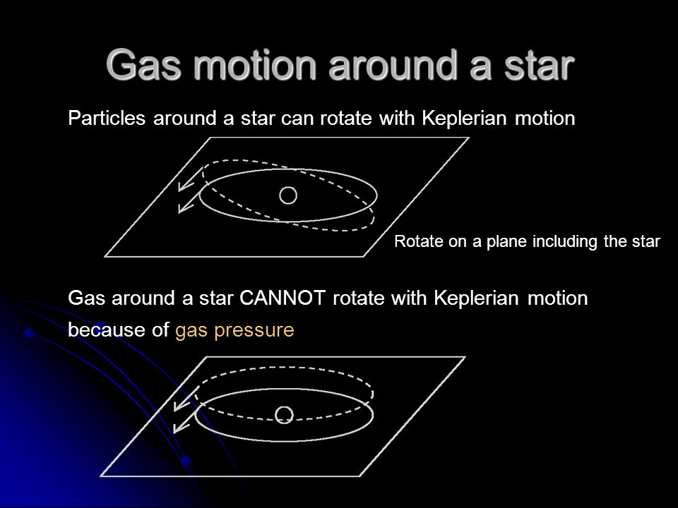 Gas motion around a star