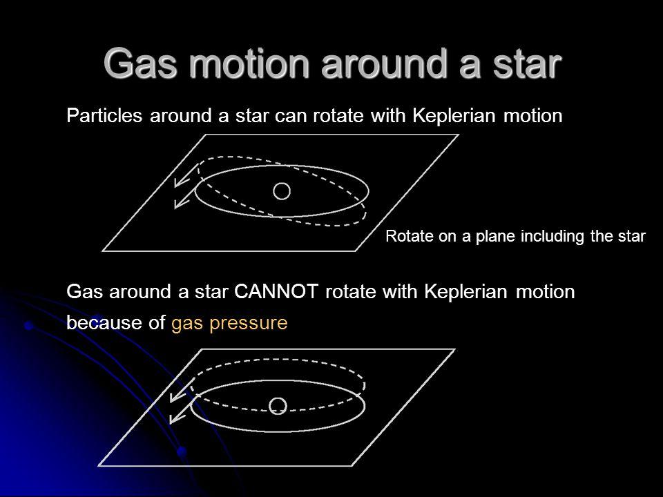 Gas motion around a star