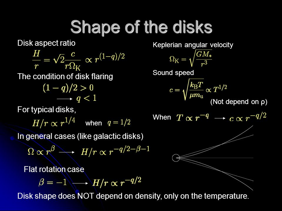 Shape of the disks Disk aspect ratio The condition of disk flaring